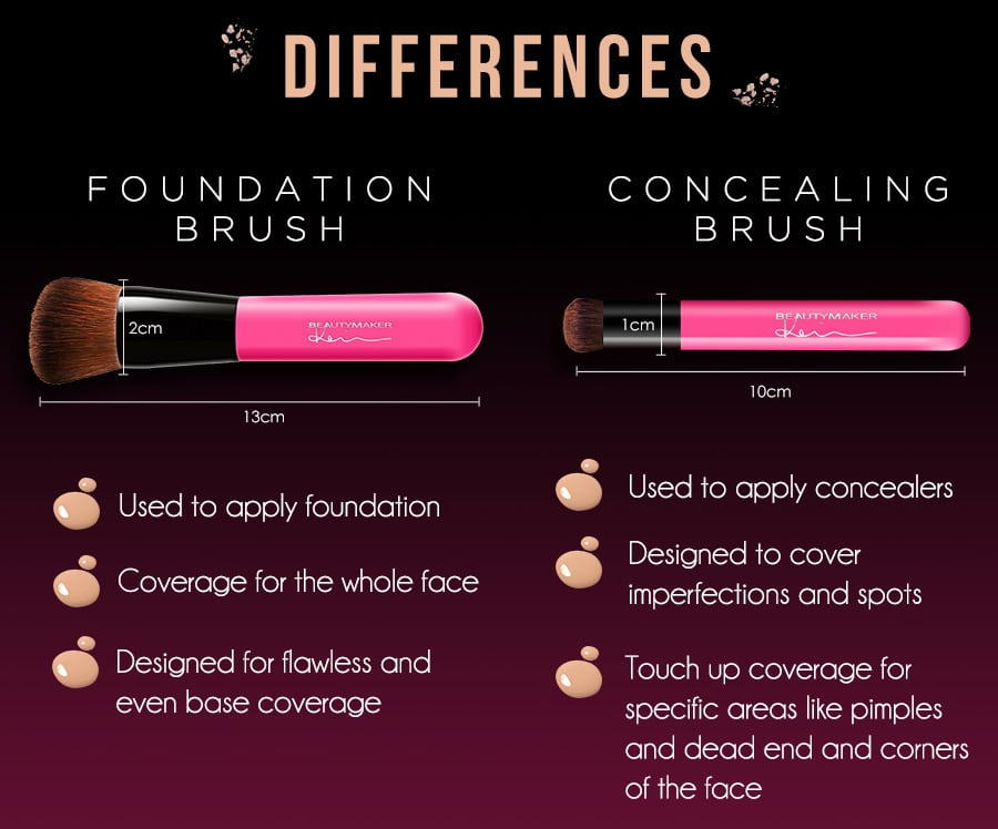 Photoshop Perfecting Concealer Brush - Product Usages