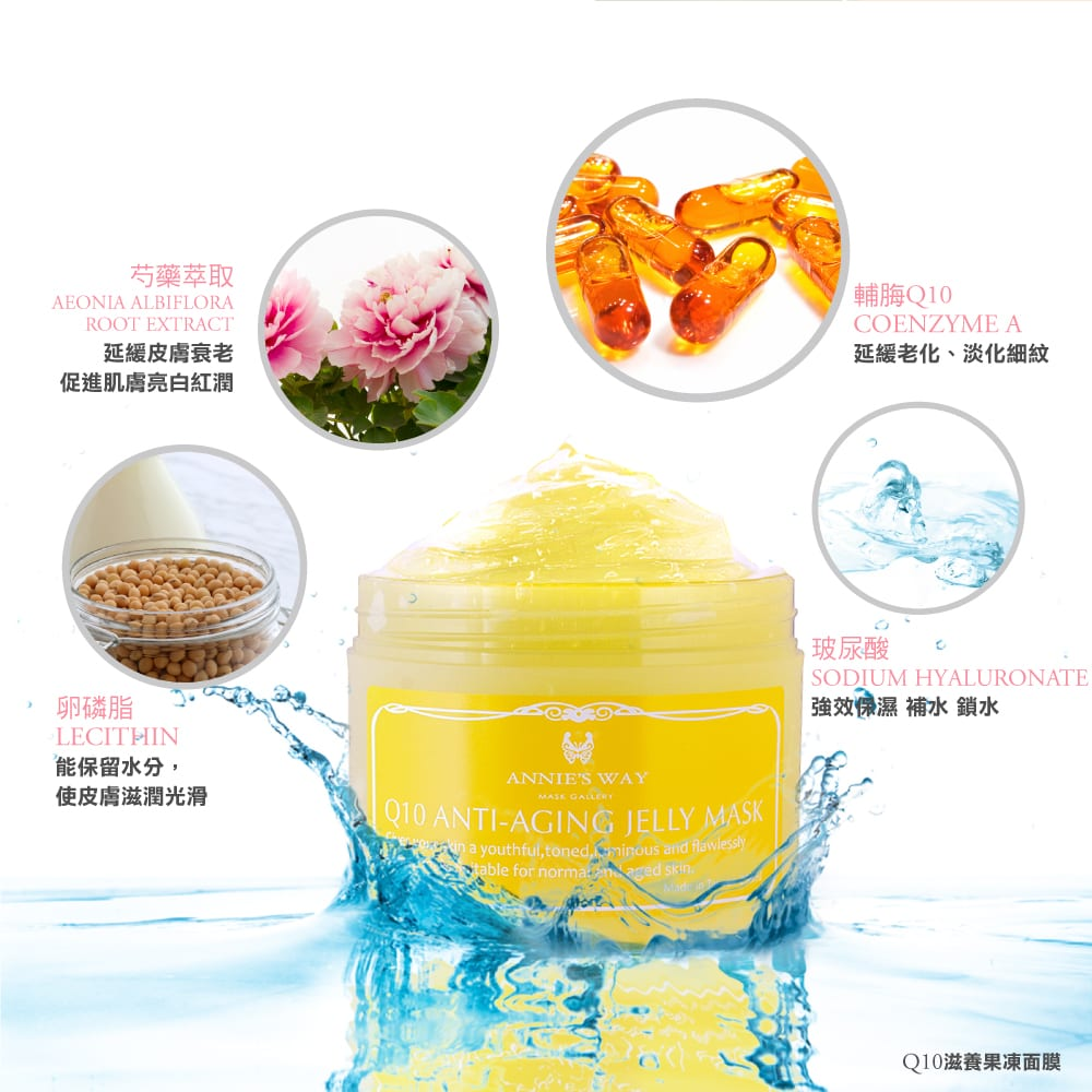 Anti-Aging Jelly Mask - Product Description