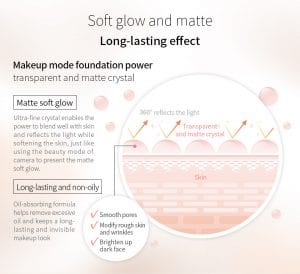 Soft Glow Cushion - Product Feature 1