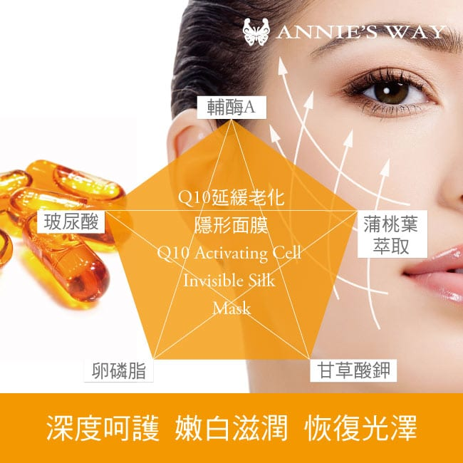 Q10 Activating Cell Mask - Product Benefits 01