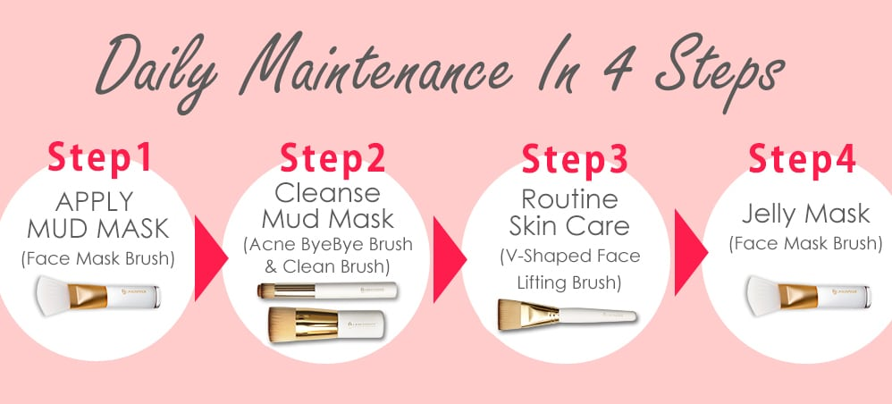 Face Mask Brush Marble - Usage 2