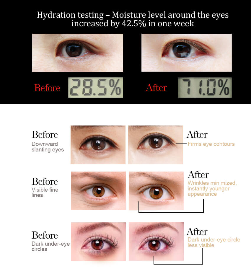 Reborn Eye Gel - Test result