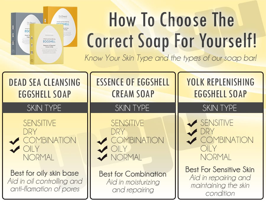 Cleansing Eggshell Soap Bar - Product Types