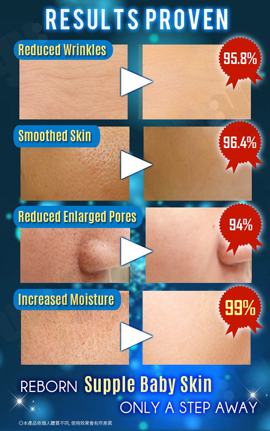 Revital & Lifting Veil - Product Results