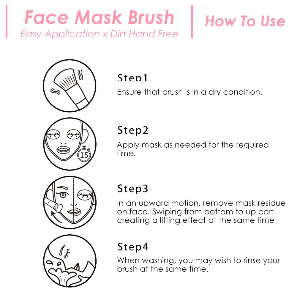 Face Mask Brush Marble - Usage