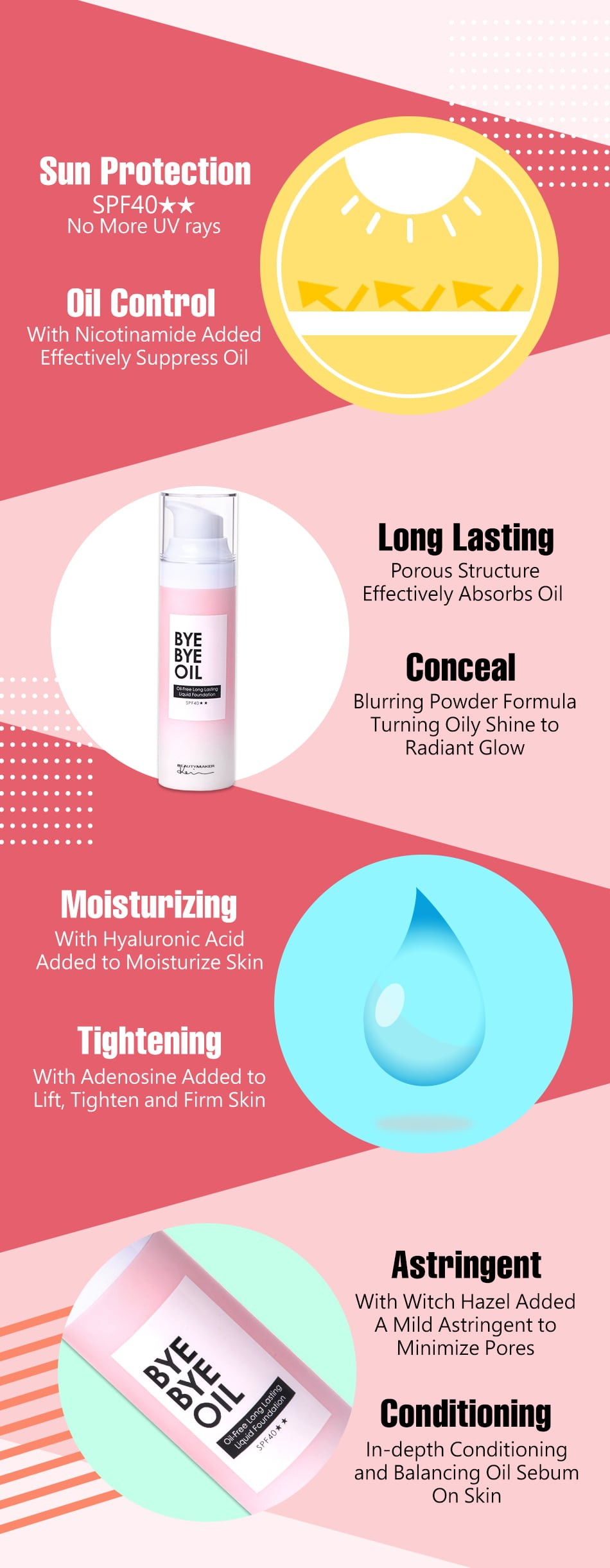 Long Lasting Liquid Foundation - Product Benefits