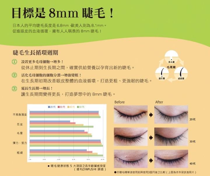 Flowfushi Eyelash Serum - Product Benefits 03