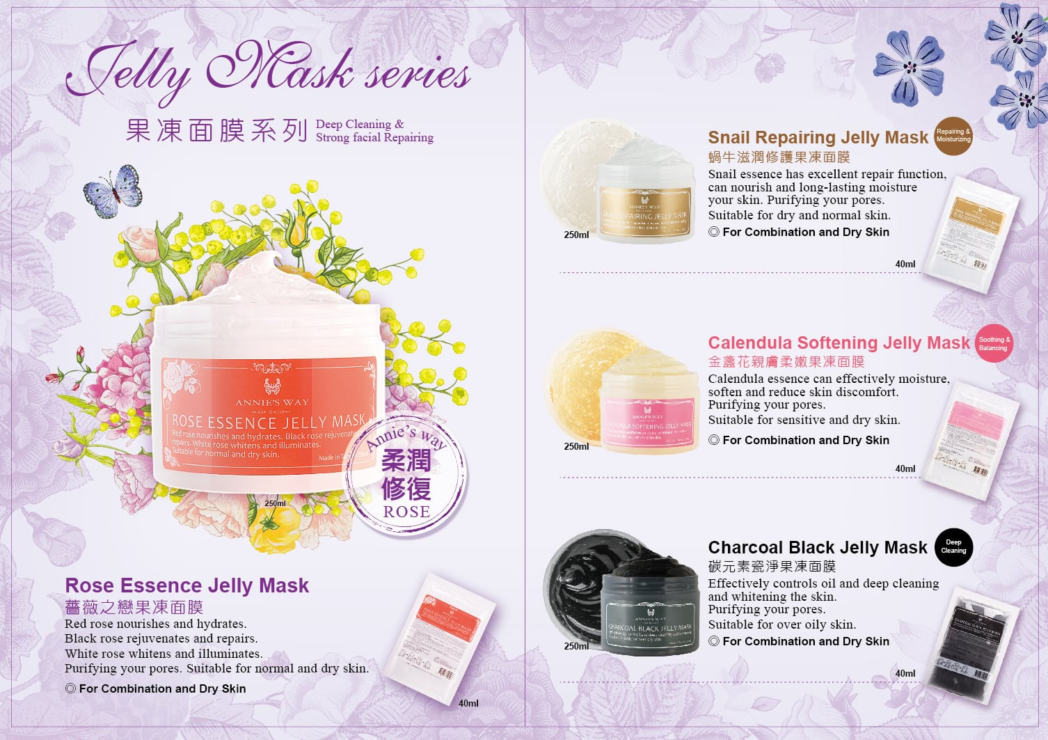 Anti-Aging Jelly Mask - Product List