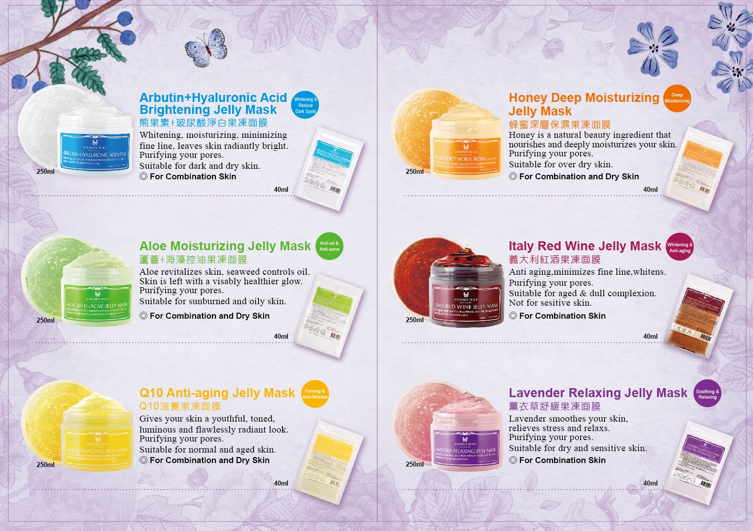 Anti-Aging Jelly Mask - Product List 01
