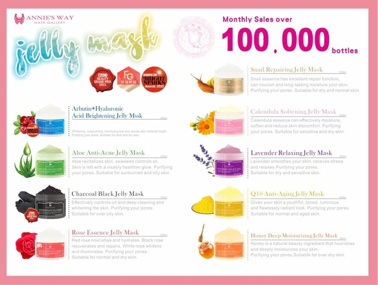 Brightening Jelly Mask - Product Recognition 01