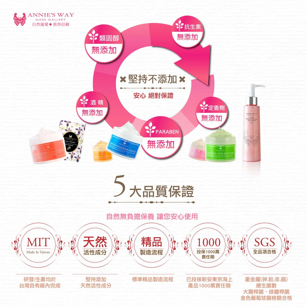 Brightening Jelly Mask - Brand Introduction