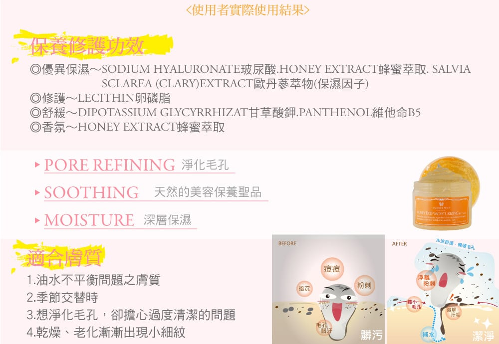 Annie's Way Jelly Mask - Product Benefits 06