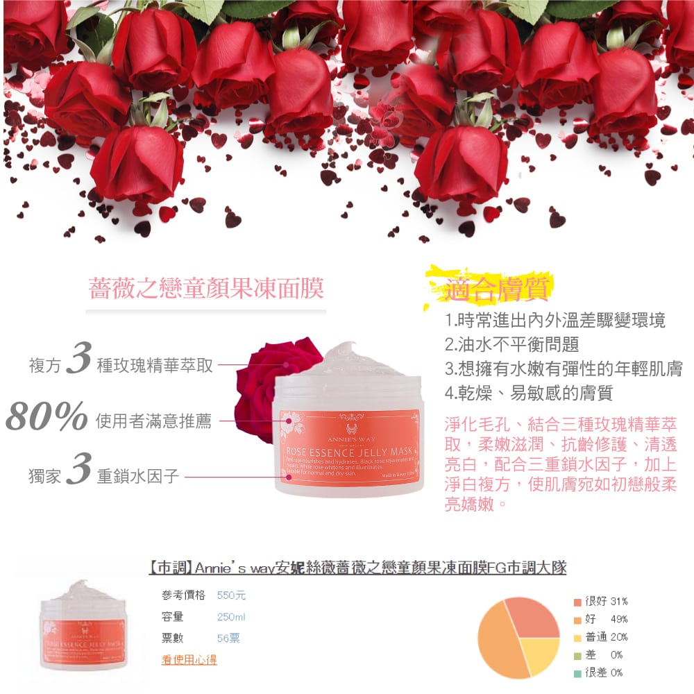 Annie's Way Jelly Mask - Product Size