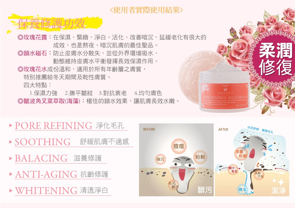 Annie's Way Jelly Mask - Product Benefits 02