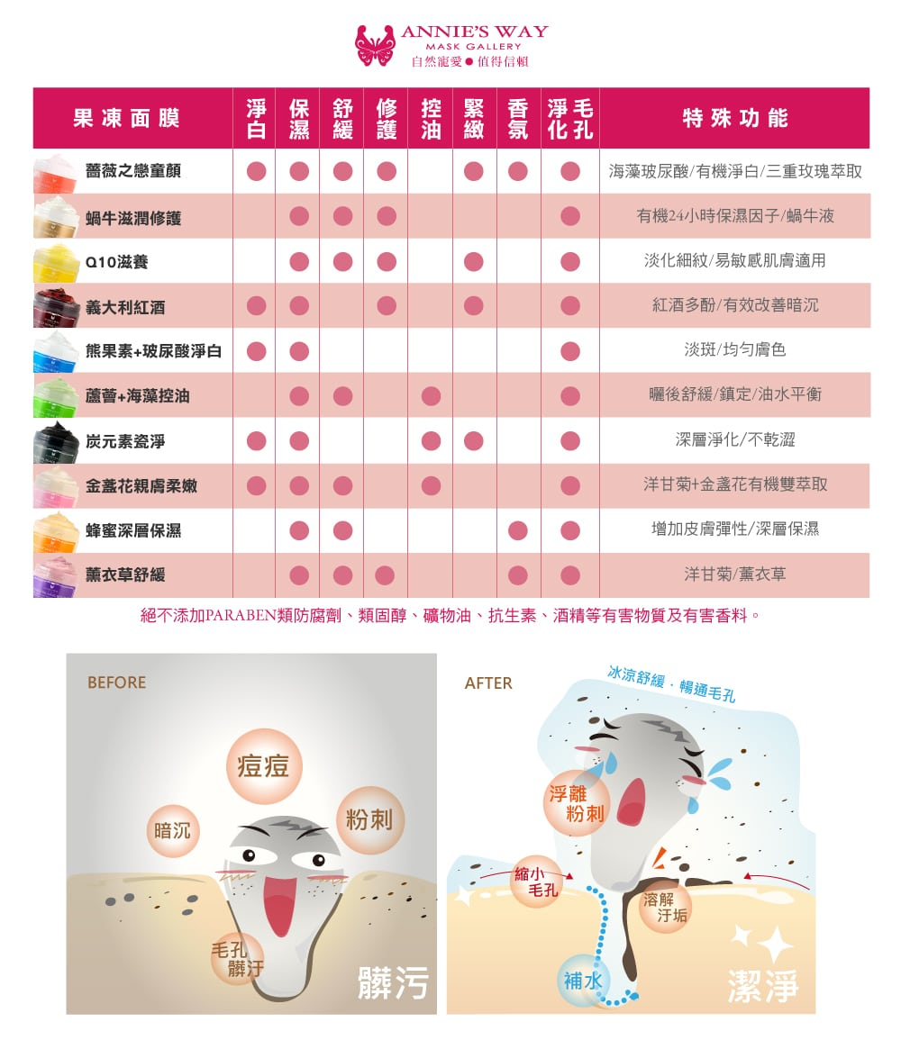 Anti-Aging Jelly Mask - Product Benefits List 01