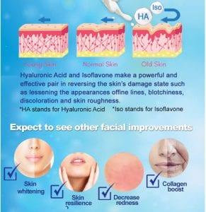 Softymo Cleansing Foam Hyaluronic Acid - Intro 3