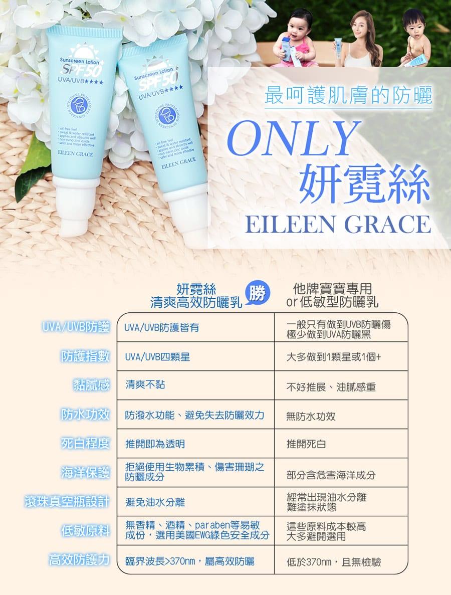 Eileen Grace Sunscreen Lotion - Brand Comparison