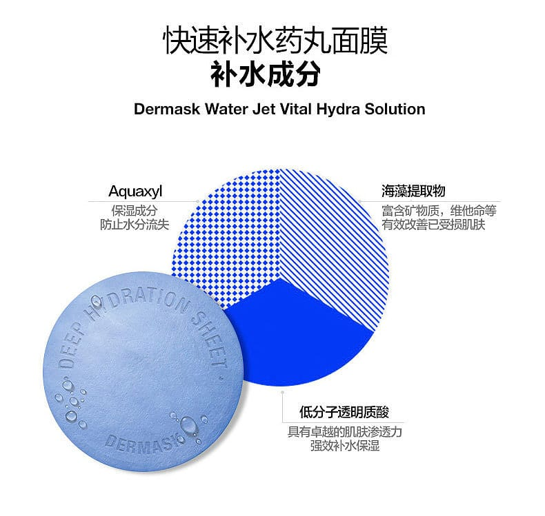 Vital Hydra Solution Mask - Benefits