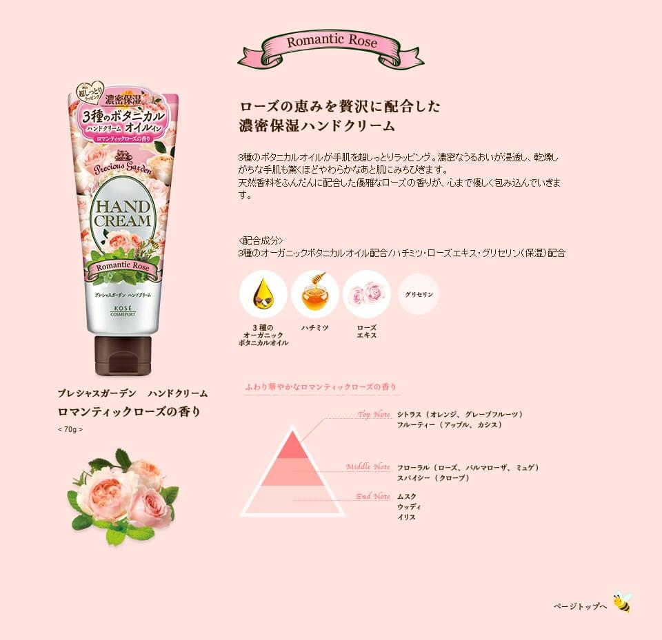 Precious Garden Hand Cream Series - Feature 1