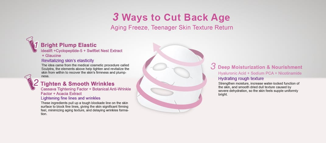 Naruko Sculptra Perfect Youth Recovering Mask - features