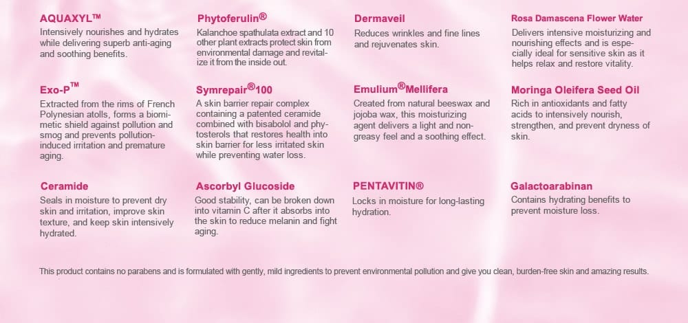 Super Hydrating Night Gelly - Ingredients