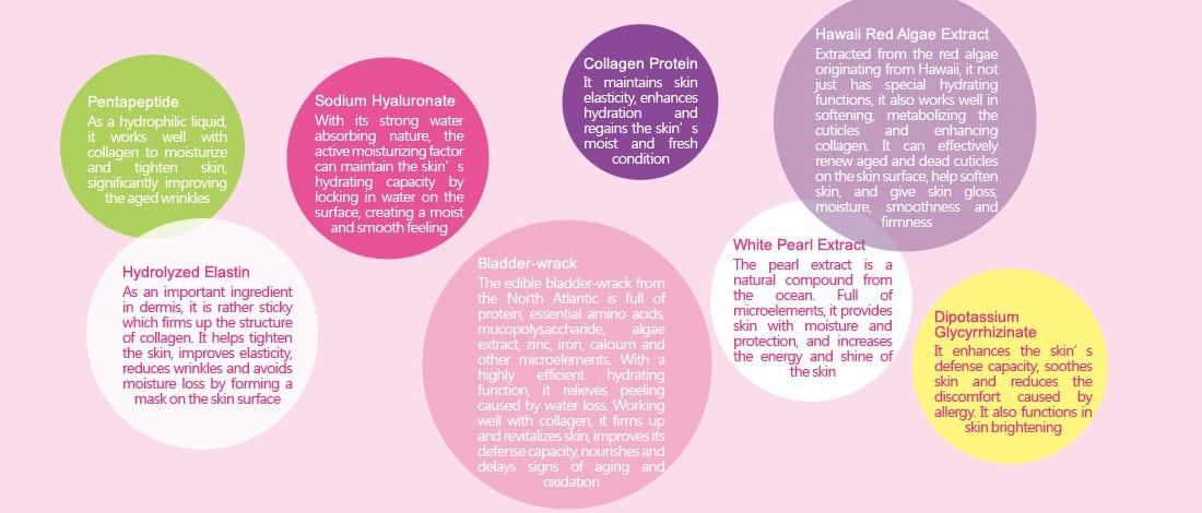 Collagen Firming Mask - Ingredients