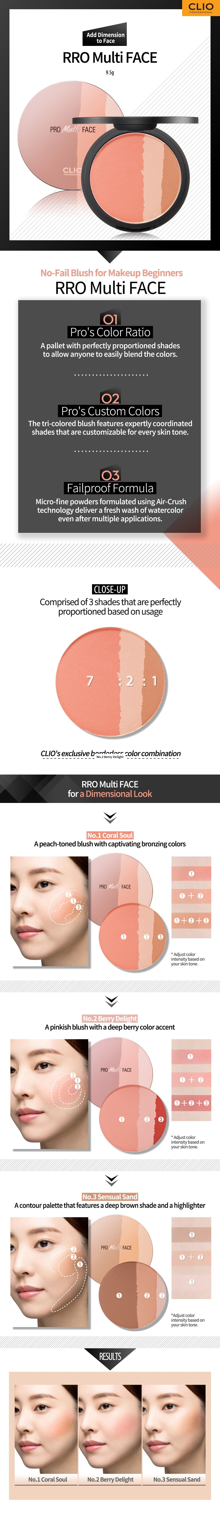 CLIO Pro Multi Face - Features