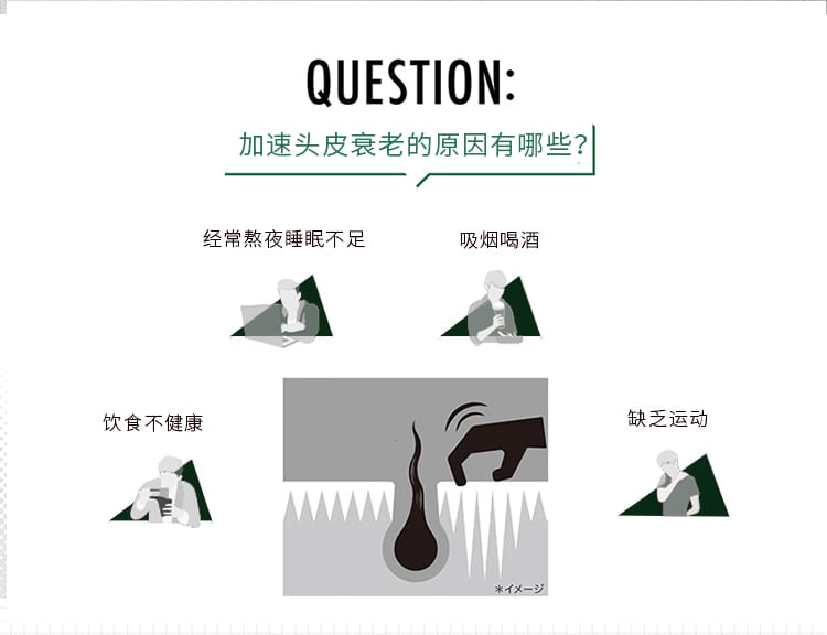 Organic 5 Shampoo Dry Type - Scalp questions