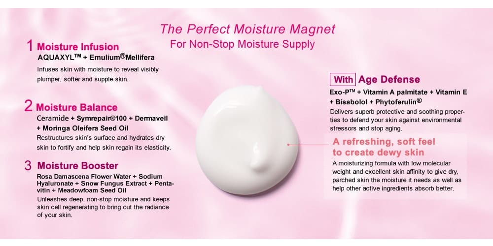 Super Hydrating Moisturizer - Features