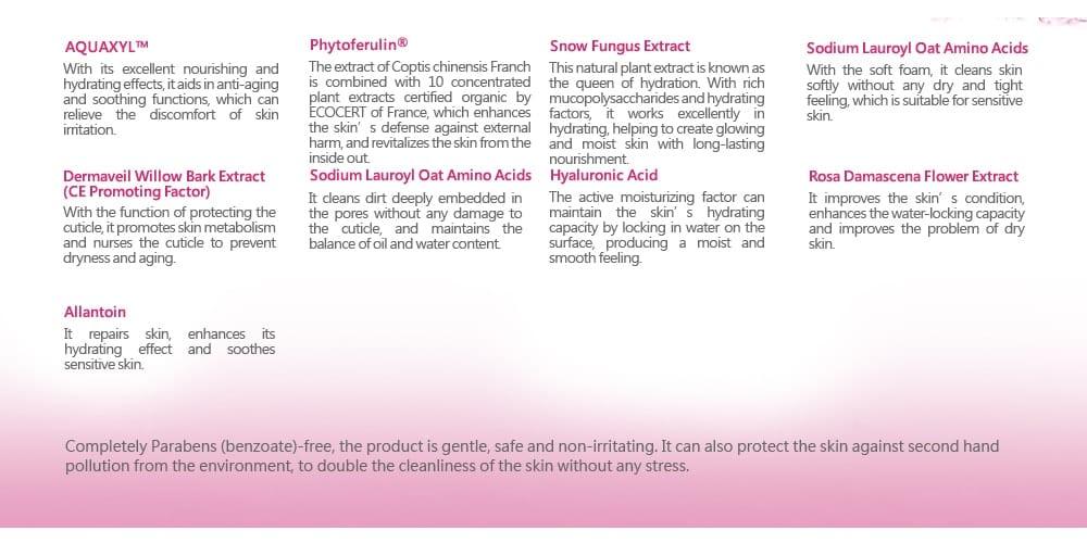 Aqua Cubic Foaming Wash - Ingredients
