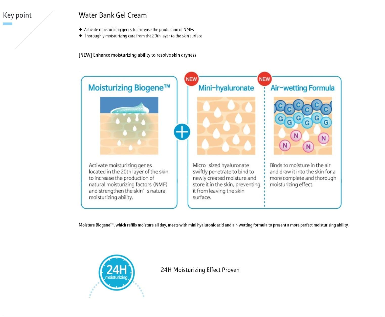Laneige Water Bank Gel Cream - features
