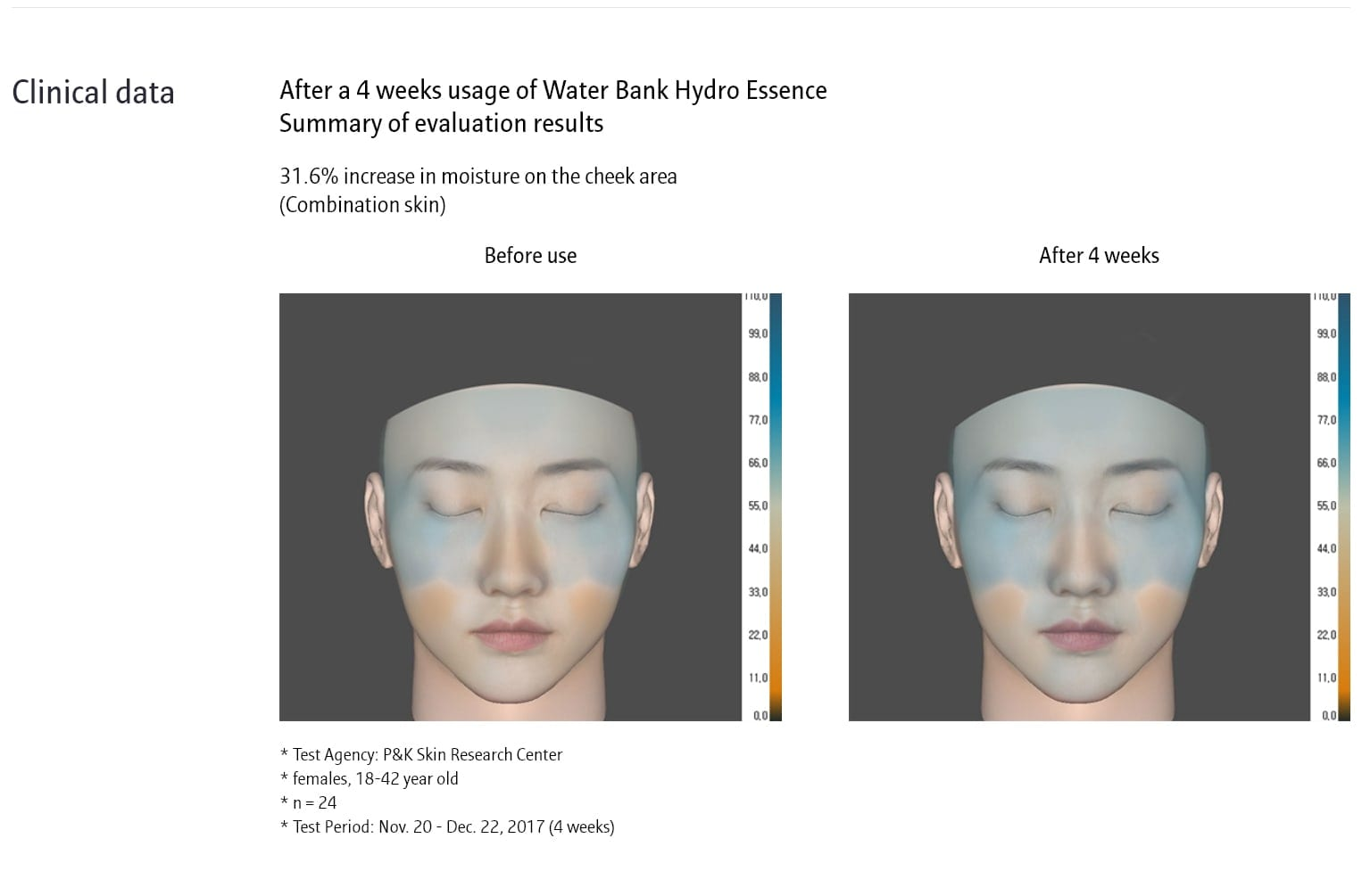 Laneige Water Bank Hydro Essence - data