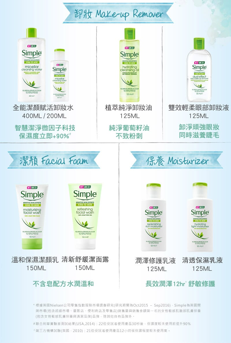 Refreshing Facial Wash Gel - Series