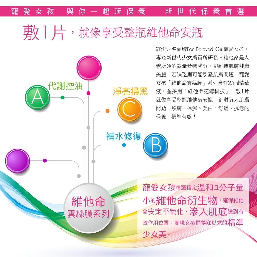 Vitamin A Cloud-Silk Mask - Benefits