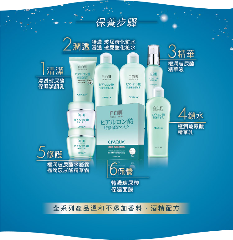 Extreme Hyaluronic Acid Essence - Series steps