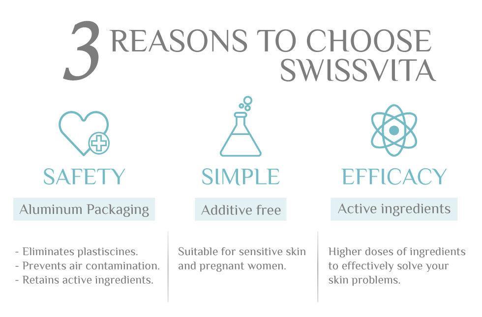 Acne Solution Serum- Reasons