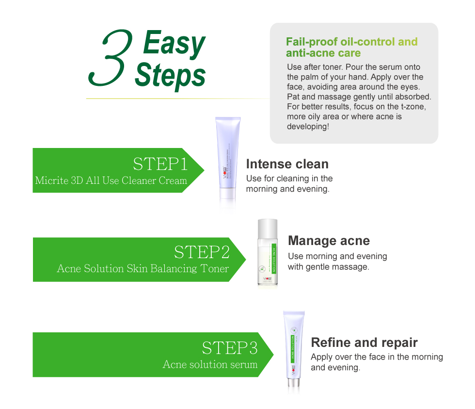 Acne Solution Serum-how to use