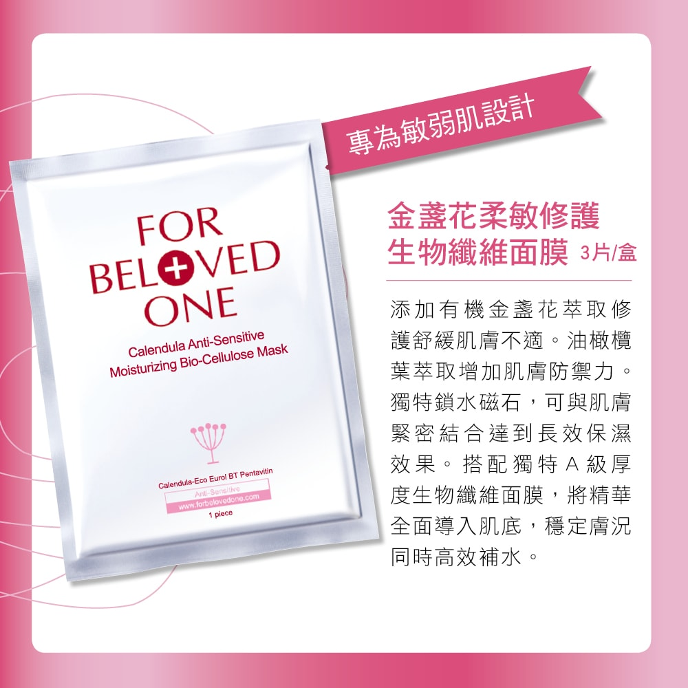 Anti-Sensitive Moisturizing Bio-Cellulose Mask - Introduction