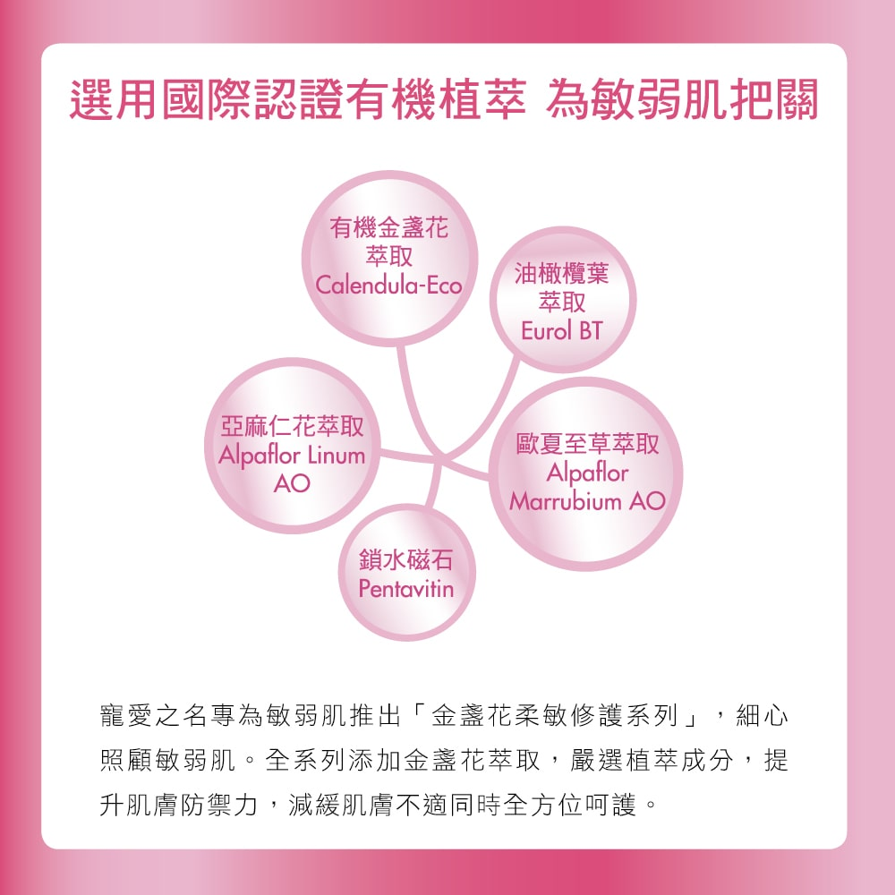 Anti-Sensitive Moisturizing Bio-Cellulose Mask - Features