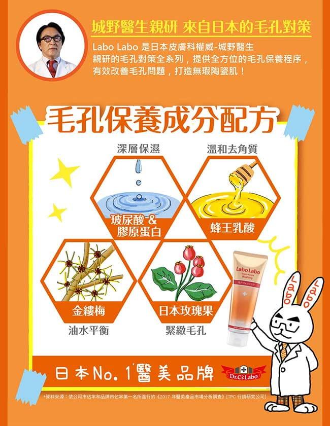 Pore-Tightening Mask-Ingredients