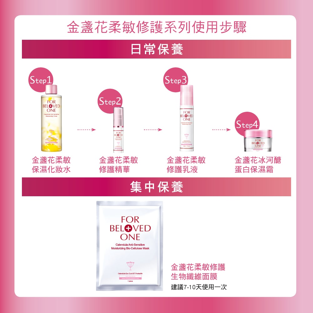 Anti-Sensitive Moisturizing Bio-Cellulose Mask - Series steps