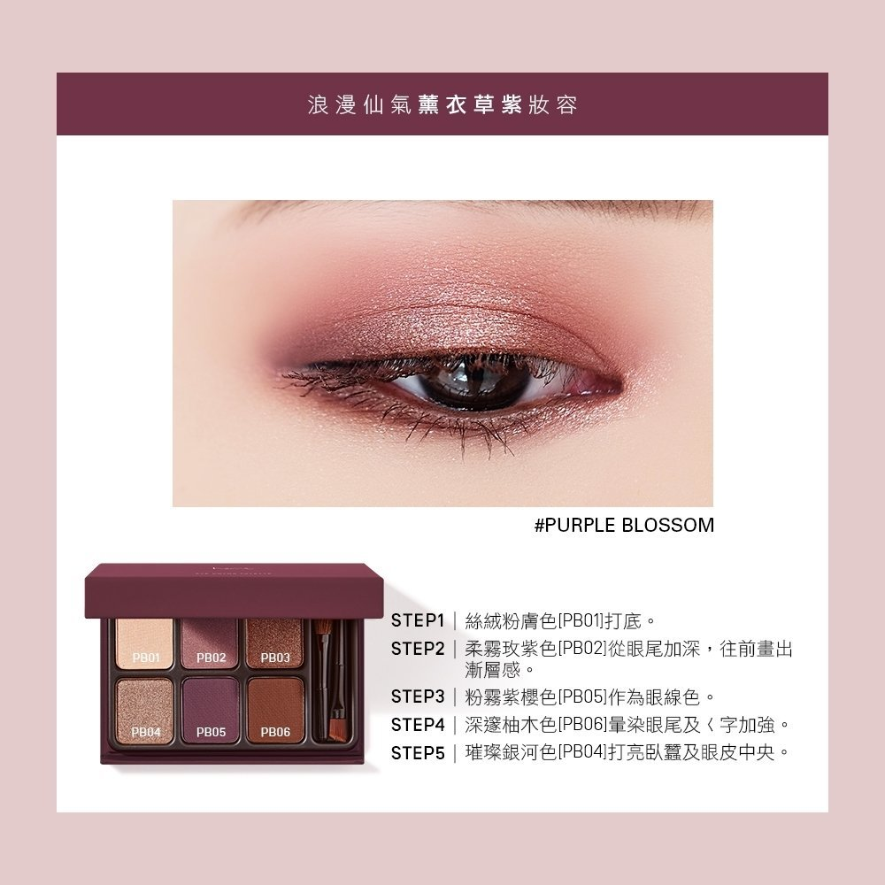 Eye Color Palette- How to use