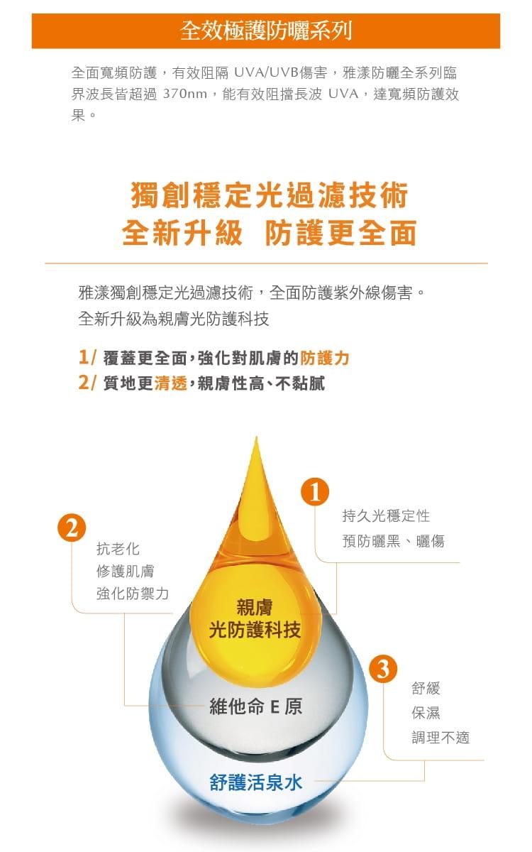 Sunscreen Emulsion SPF 50+ - Ingredient