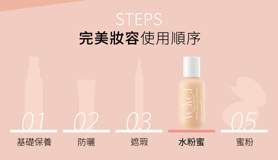 Long-Lasting Velvet Liquid Foundation - Usage 2
