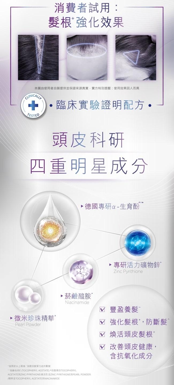 AHF Kit - Ingredient & Benefit