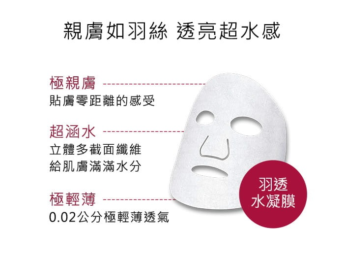 Neogence Bath Mask - Benefit