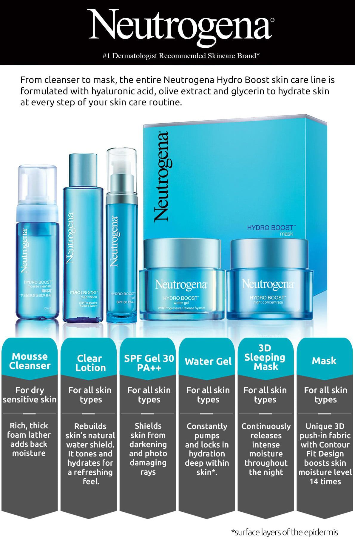 Hydro Boost Treatment Lotion - Series