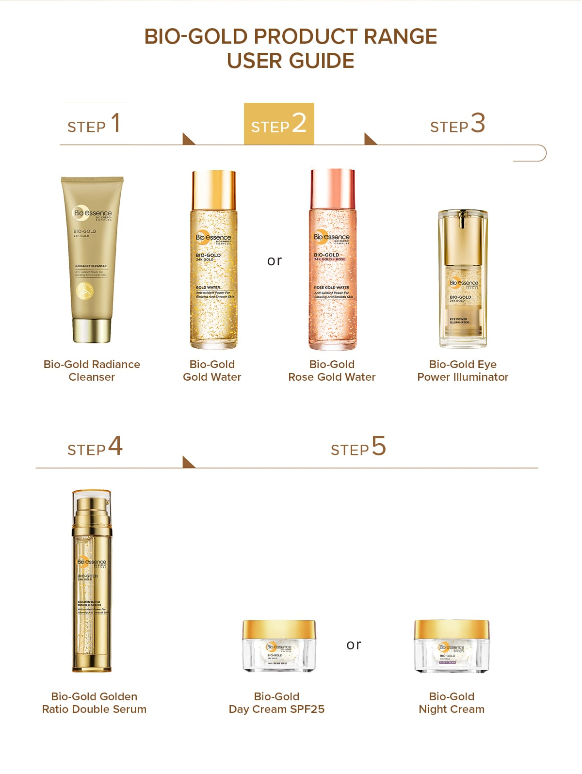 Bio-Gold Rose Gold Water - User Guide