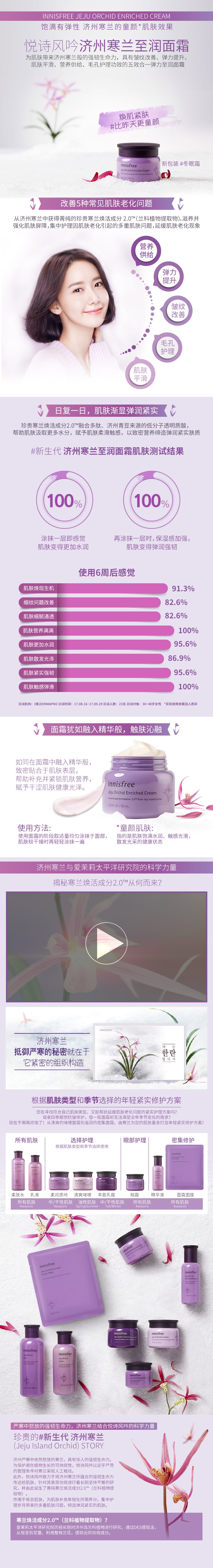 Jeju Orchid Enriched Cream - Info
