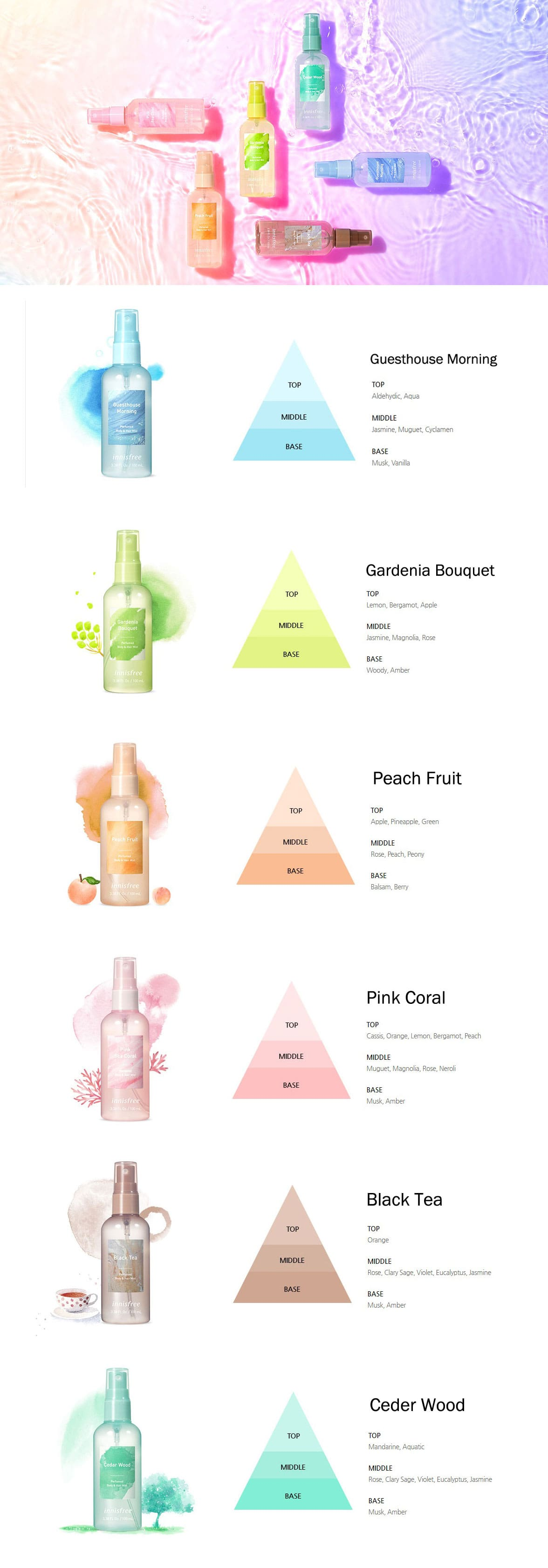 Perfumed Body & Hair Mist - Intro